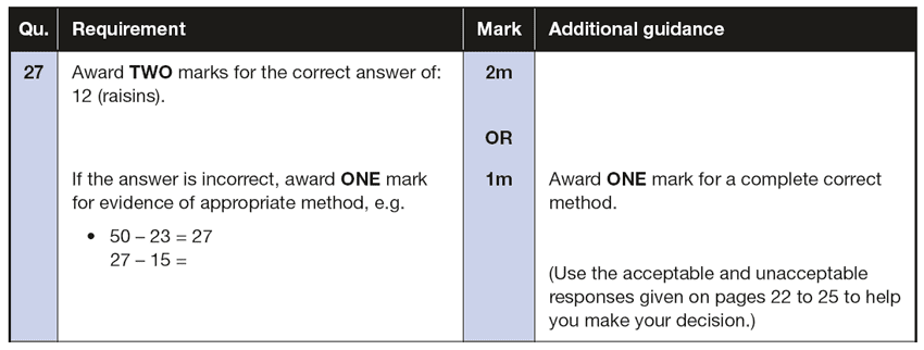 Answer 27 Maths KS1 SATs Papers 2016 - Year 2 Past Paper 2 Reasoning, Calculations, Subtraction, Word problems
