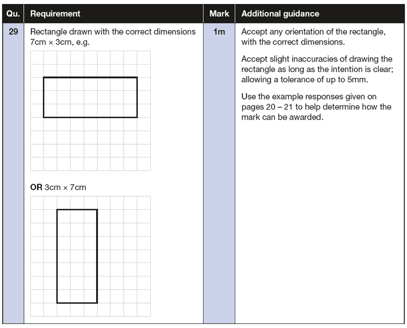 Answer 29 Maths KS1 SATs Papers 2018 - Year 2 Past Paper 2 Reasoning, Geometry, 2D shapes, Draw Shapes