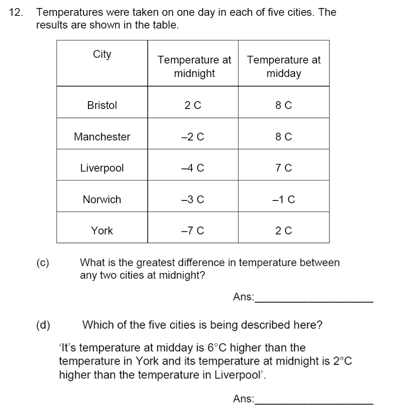 James Allen's Girls' School - 11+ Maths Sample Paper 1 - 2020 Question 14, Statistics, Tables, Temperature