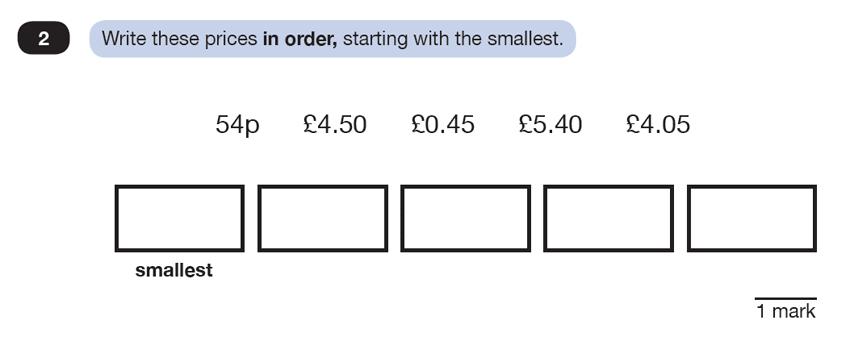 Question 02 Maths KS2 SATs Test Paper 7 - Reasoning Part B
