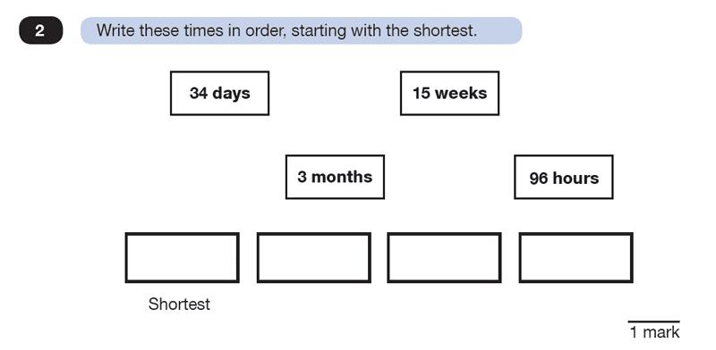 Question 02 Maths KS2 SATs Test Paper 8 - Reasoning Part B