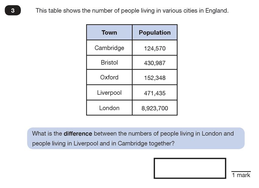 Question 03 Maths KS2 SATs Test Paper 3 - Reasoning Part B