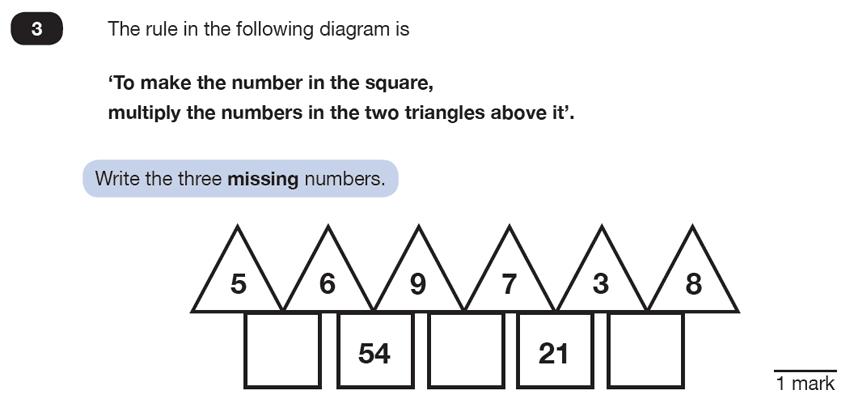 Question 03 Maths KS2 SATs Test Paper 7 - Reasoning Part B