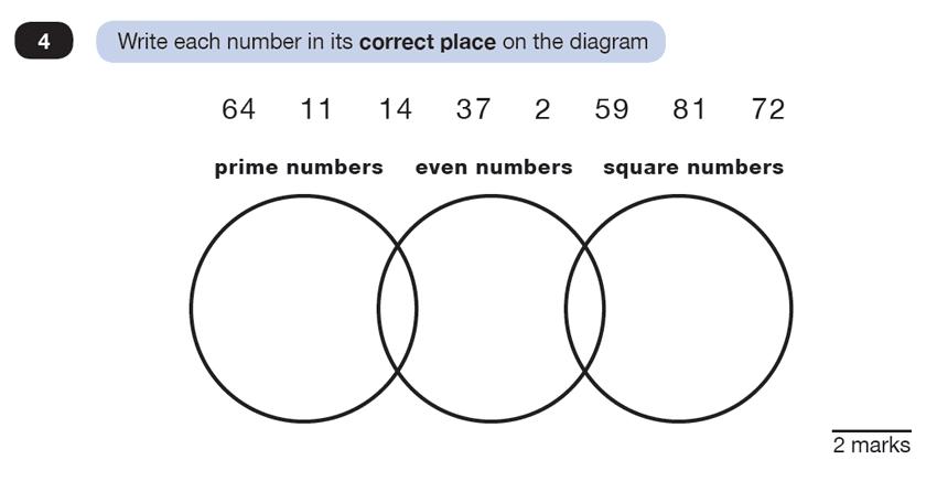 Question 04 Maths KS2 SATs Test Paper 3 - Reasoning Part B