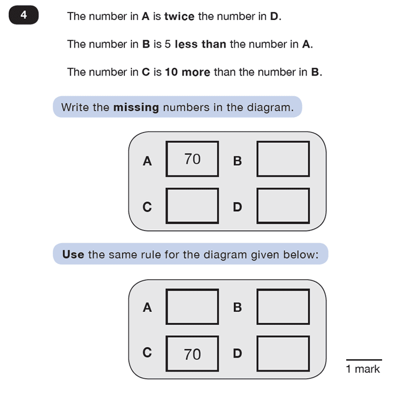 Question 04 Maths KS2 SATs Test Paper 5 - Reasoning Part C