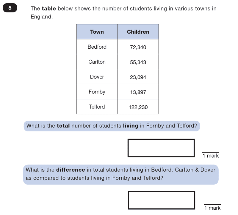 Question 05 Maths KS2 SATs Test Paper 2 - Reasoning Part C