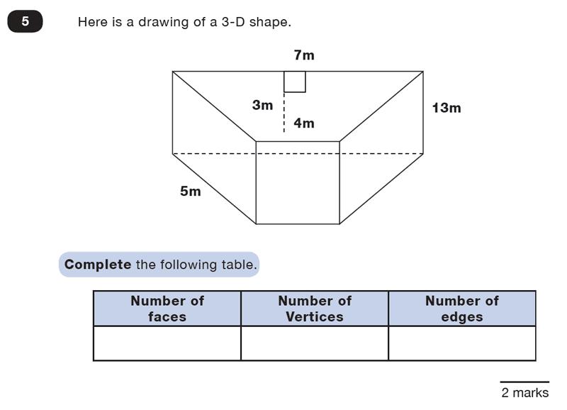 Question 05 Maths KS2 SATs Test Paper 5 - Reasoning Part C