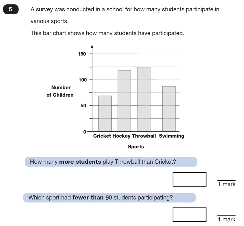 Question 05 Maths KS2 SATs Test Paper 7 - Reasoning Part C