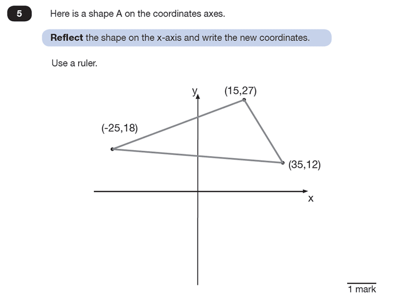 Question 05 Maths KS2 SATs Test Paper 8 - Reasoning Part B