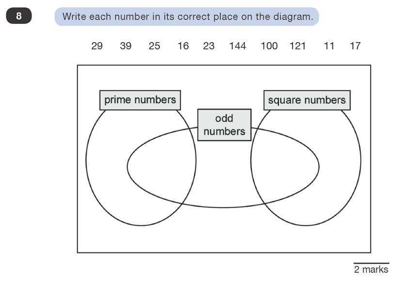 Question 08 Maths KS2 SATs Test Paper 1 - Reasoning Part B