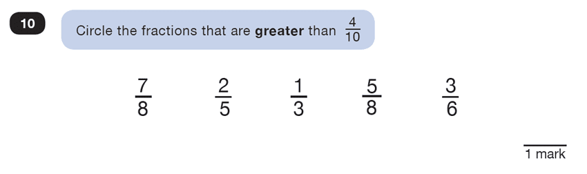 Question 10 Maths KS2 SATs Test Paper 7 - Reasoning Part B