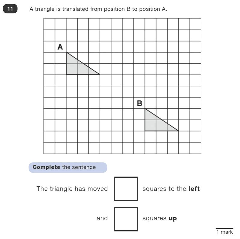 Question 11 Maths KS2 SATs Test Paper 1 - Reasoning Part B