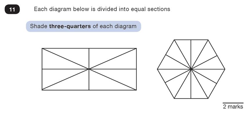 Question 11 Maths KS2 SATs Test Paper 3 - Reasoning Part B