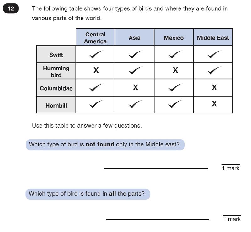 Question 12 Maths KS2 SATs Test Paper 7 - Reasoning Part B