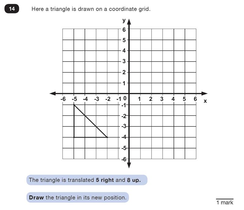 Question 14 Maths KS2 SATs Test Paper 2 - Reasoning Part B