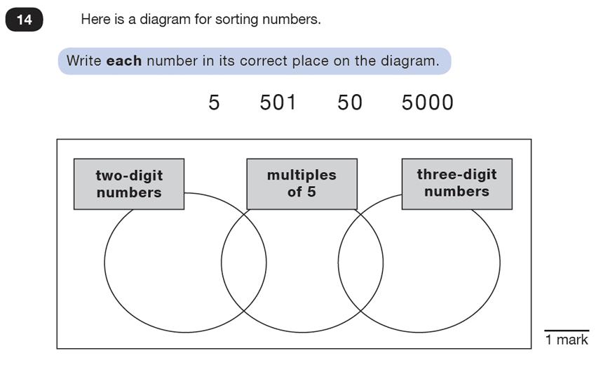 Question 14 Maths KS2 SATs Test Paper 4 - Reasoning Part C