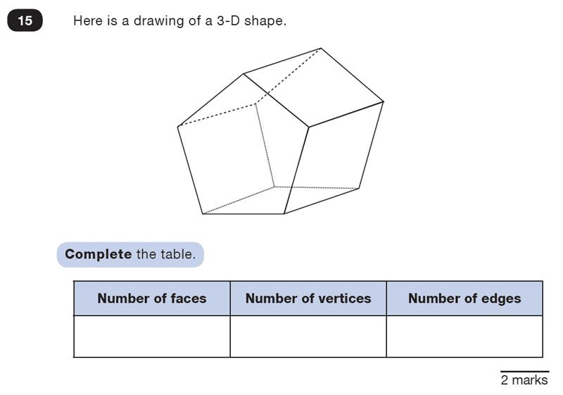 Question 15 Maths KS2 SATs Test Paper 2 - Reasoning Part B