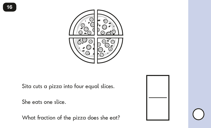 Question 16 Maths KS1 SATs Papers 2016 - Year 2 Sample Paper 2 Reasoning, Fractions, Word problems