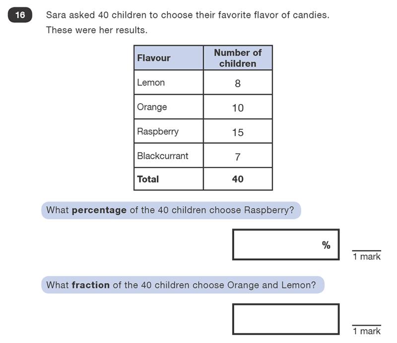 Question 16 Maths KS2 SATs Test Paper 1 - Reasoning Part B