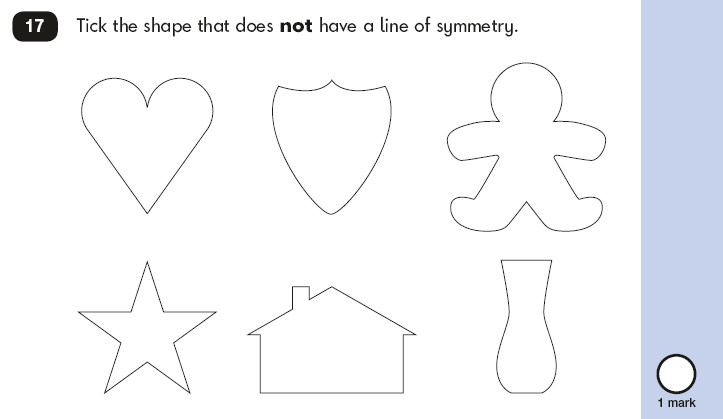 Question 17 Maths KS1 SATs Papers 2018 - Year 2 Past Paper 2 Reasoning, Geometry, 2D shapes, Lines of symmetry
