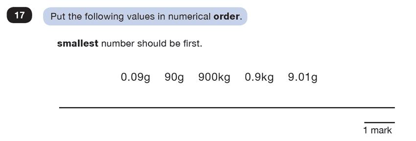 Question 17 Maths KS2 SATs Test Paper 5 - Reasoning Part C