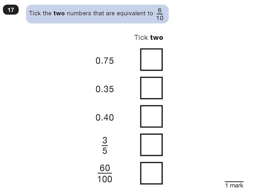 Question 17 Maths KS2 SATs Test Paper 7 - Reasoning Part B
