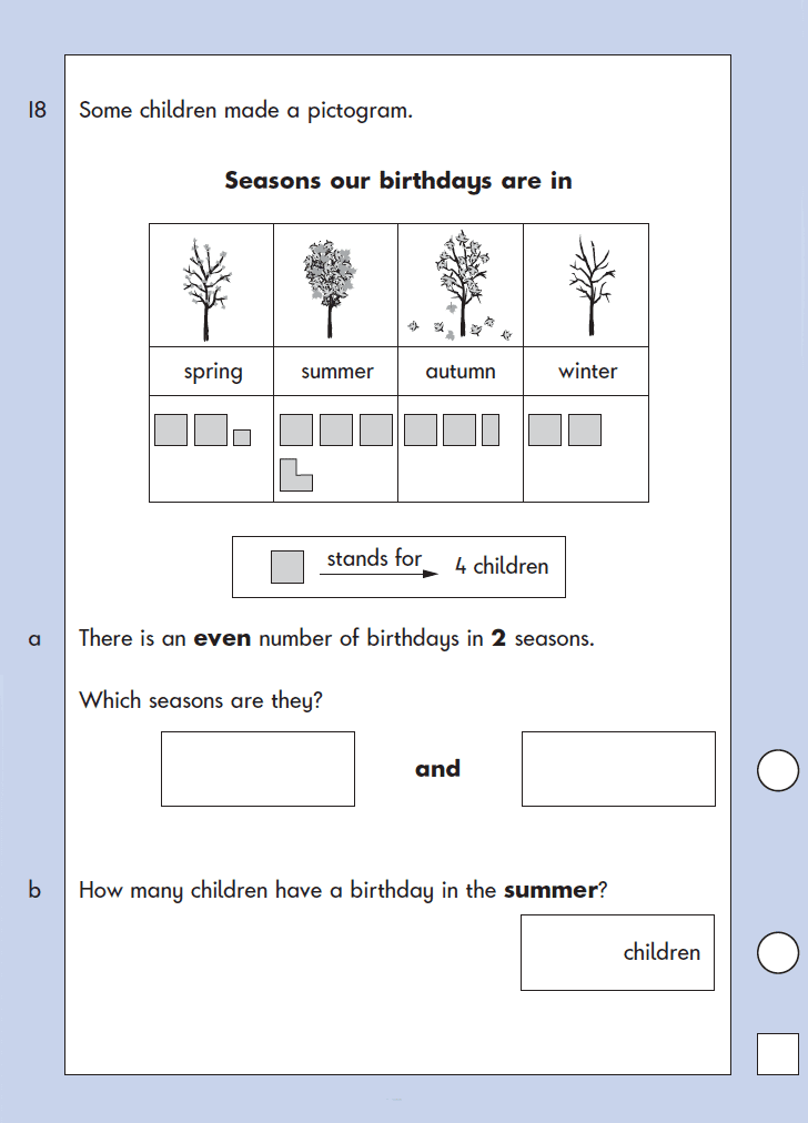 Question 18 Maths KS1 SATs Papers 2003 - Year 2 Exam Paper 2, Calculations, Addition, Fractions, Numbers, Even and Odd, Statistics, Pictograms