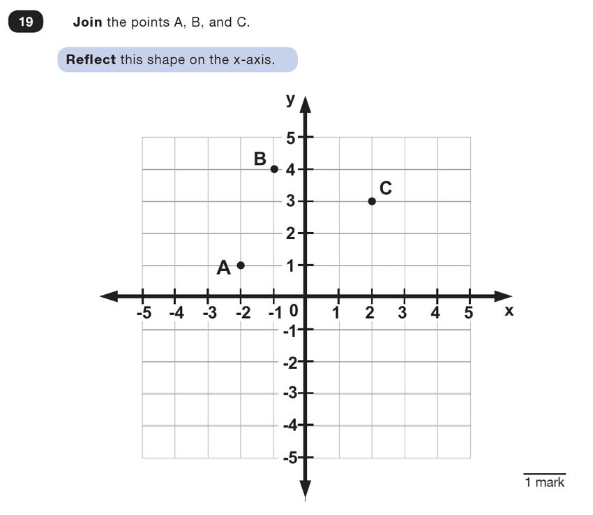 Question 19 Maths KS2 SATs Test Paper 1 - Reasoning Part C