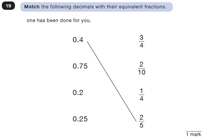 Question 19 Maths KS2 SATs Test Paper 8 - Reasoning Part C
