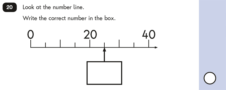 Question 20 Maths KS1 SATs Papers 2016 - Year 2 Sample Paper 2 Reasoning, Numbers, Numberline, Measurement, Scale reading