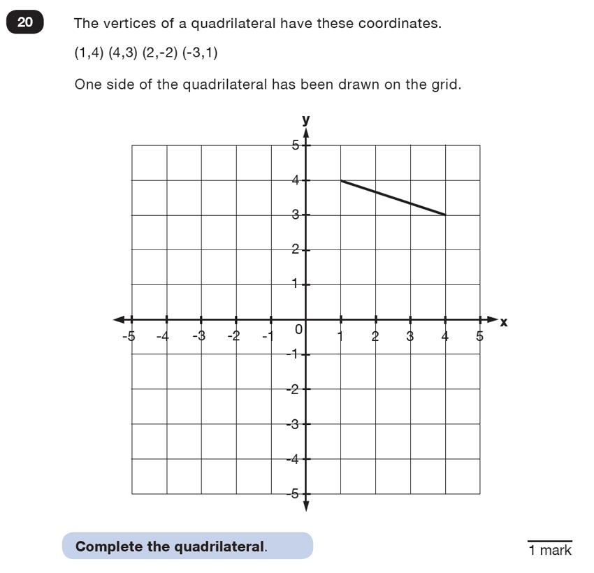 Question 20 Maths KS2 SATs Test Paper 6 - Reasoning Part C