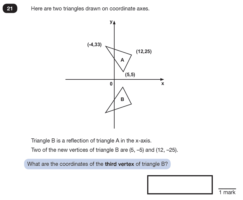Question 21 Maths KS2 SATs Test Paper 3 - Reasoning Part B