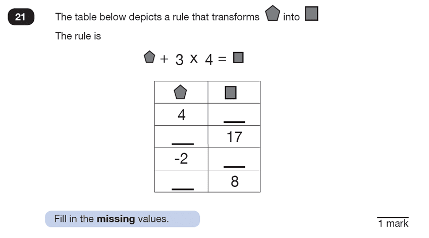 Question 21 Maths KS2 SATs Test Paper 7 - Reasoning Part C
