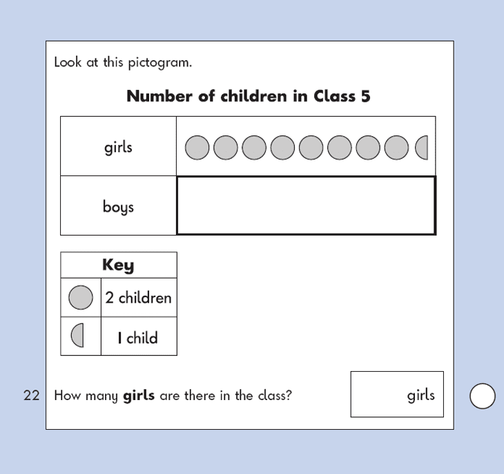 Question 22 Maths KS1 SATs Papers 2002 - Year 2 Exam Paper 1, Calculations, Addition, Multiplication, Statistics, Pictograms