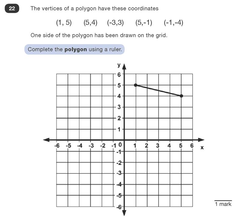 Question 22 Maths KS2 SATs Test Paper 1 - Reasoning Part B