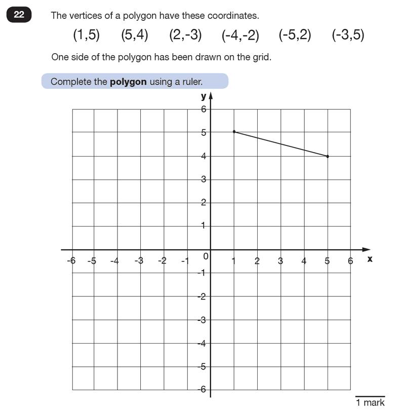 Question 22 Maths KS2 SATs Test Paper 8 - Reasoning Part B