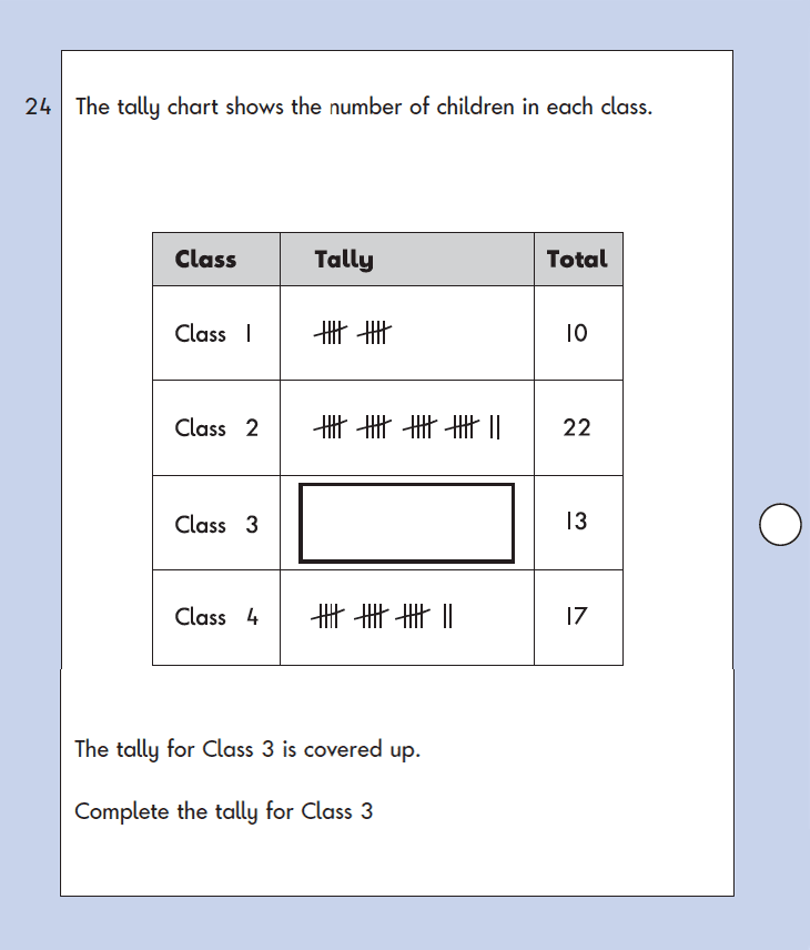 Question 24 Maths KS1 SATs Papers 2004 - Year 2 Past Paper 1, Statistics, Tally charts