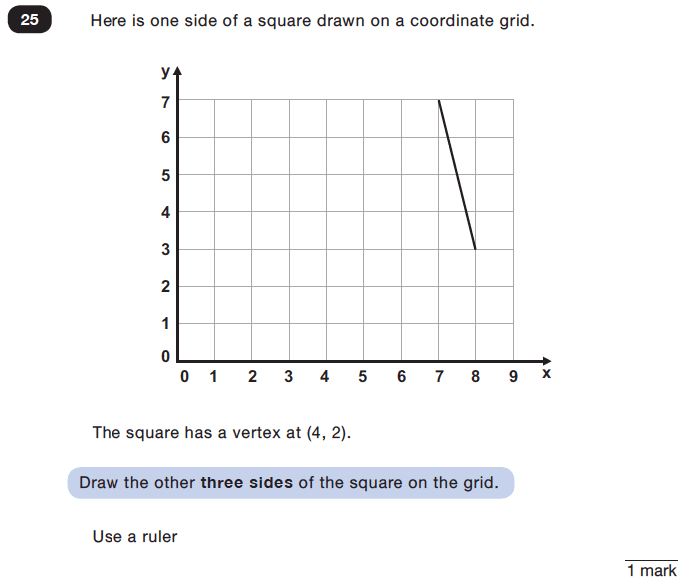 Question 25 Maths KS2 SATs Test Paper 3 - Reasoning Part C