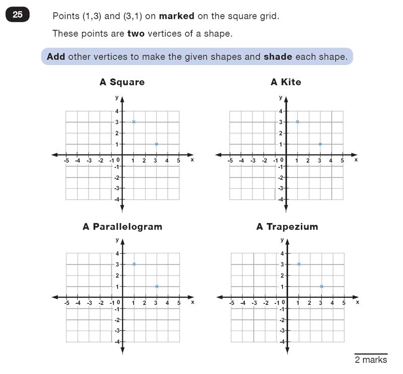 Question 25 Maths KS2 SATs Test Paper 4 - Reasoning Part B