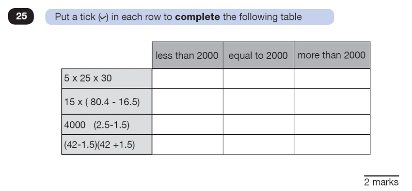 Question 25 Maths KS2 SATs Test Paper 7 - Reasoning Part C