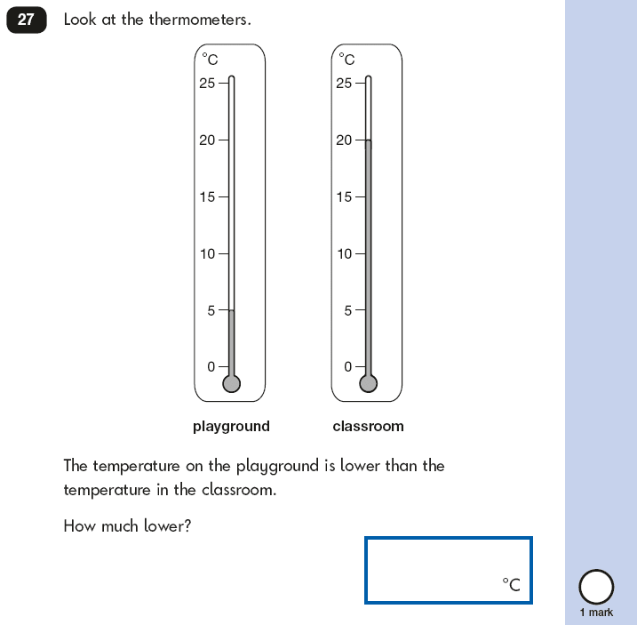Question 27 Maths KS1 SATs Papers 2018 - Year 2 Past Paper 2 Reasoning, Calculations, Subtraction, Measurement, Temperature, Scale reading, Word problems