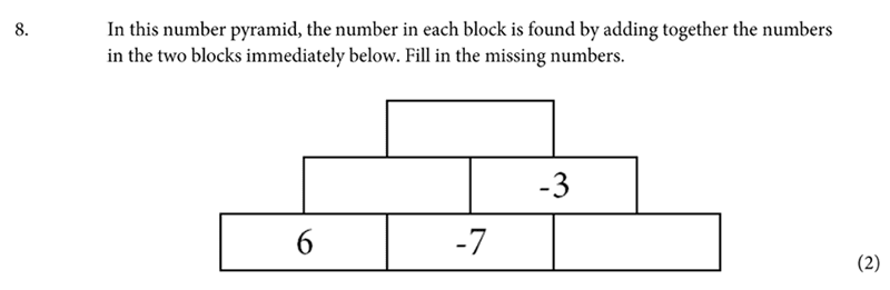 St Albans School - 11 Plus Maths Entrance Exam Paper 2019 Question 08, Numbers, Addition, Subtraction