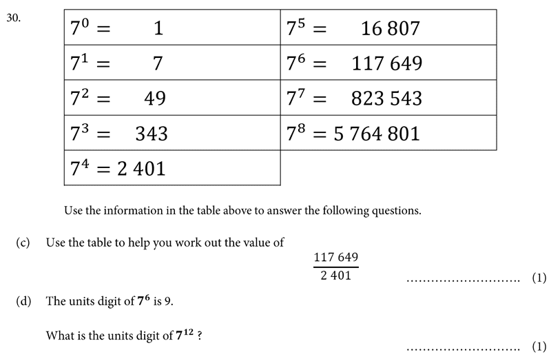 St Albans School - 11 Plus Maths Entrance Exam Paper 2019 Question 32, Numbers, Multiplication, Division, Algebra, Logical Problems