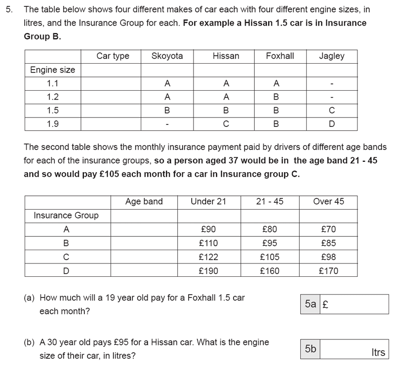 The Manchester Grammar School 11 Plus Papers Arithmetic B - 2019 Question 09, Numbers, Multi Level Word Problems, Statistics, Tables, Logical Problems