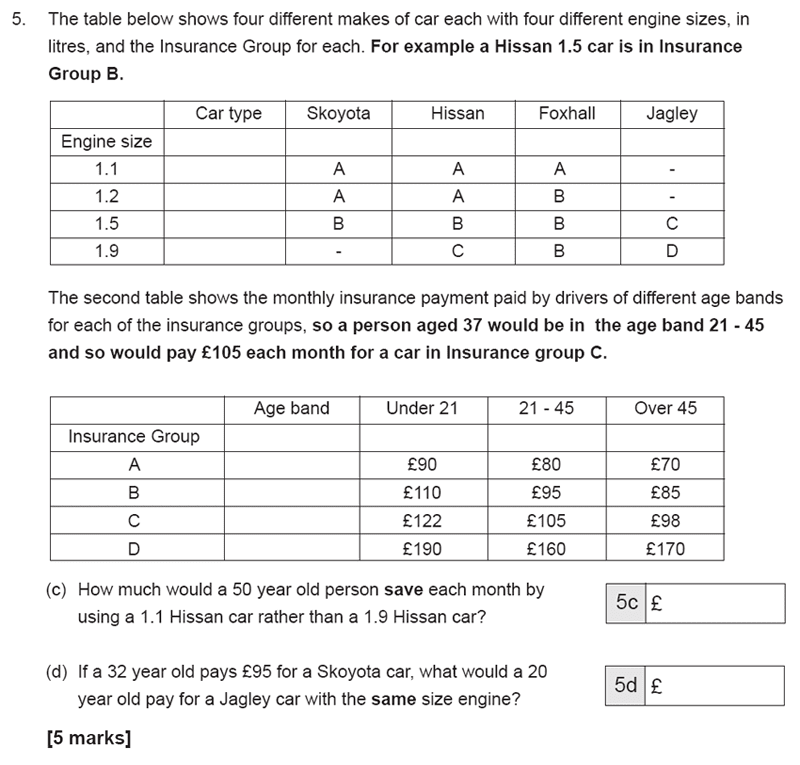 The Manchester Grammar School 11 Plus Papers Arithmetic B - 2019 Question 10, Numbers, Multi Level Word Problems, Statistics, Tables, Logical Problems
