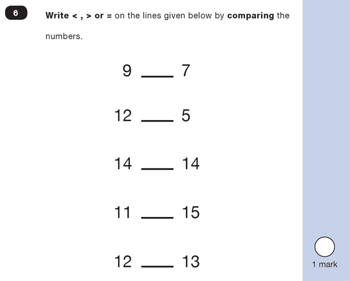 Question 06 Maths KS1 SATs Test Paper 6 - Reasoning Part B, Numbers, Order and Compare
