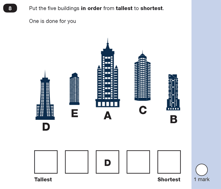 Question 08 Maths KS1 SATs Past Paper 3 - Reasoning Part B, Numbers, Order and Compare