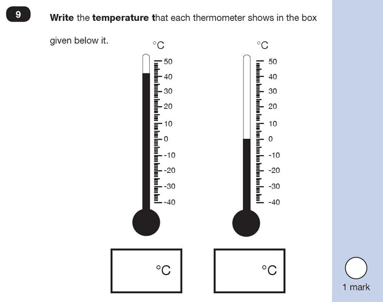 Question 09 Maths KS1 SATs Sample Paper 6 - Reasoning Part B, Measurement, Temperature
