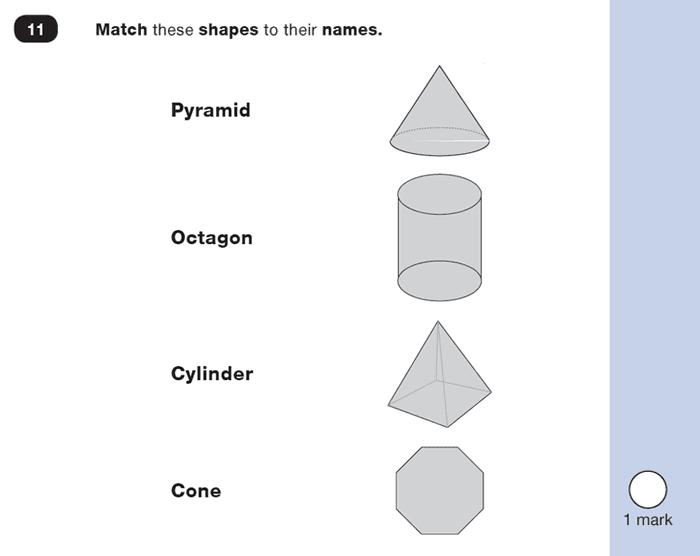Question 11 Maths KS1 SATs Test Paper 1 - Reasoning Part B, Geometry, 2D shapes, 3D shapes