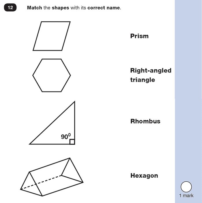 Question 12 Maths KS1 SATs Exam Paper 5 - Reasoning Part B, Geometry, 2D shapes, 3D shapes